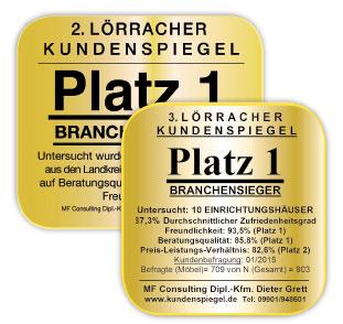 Loerracher-Kundenspiegel